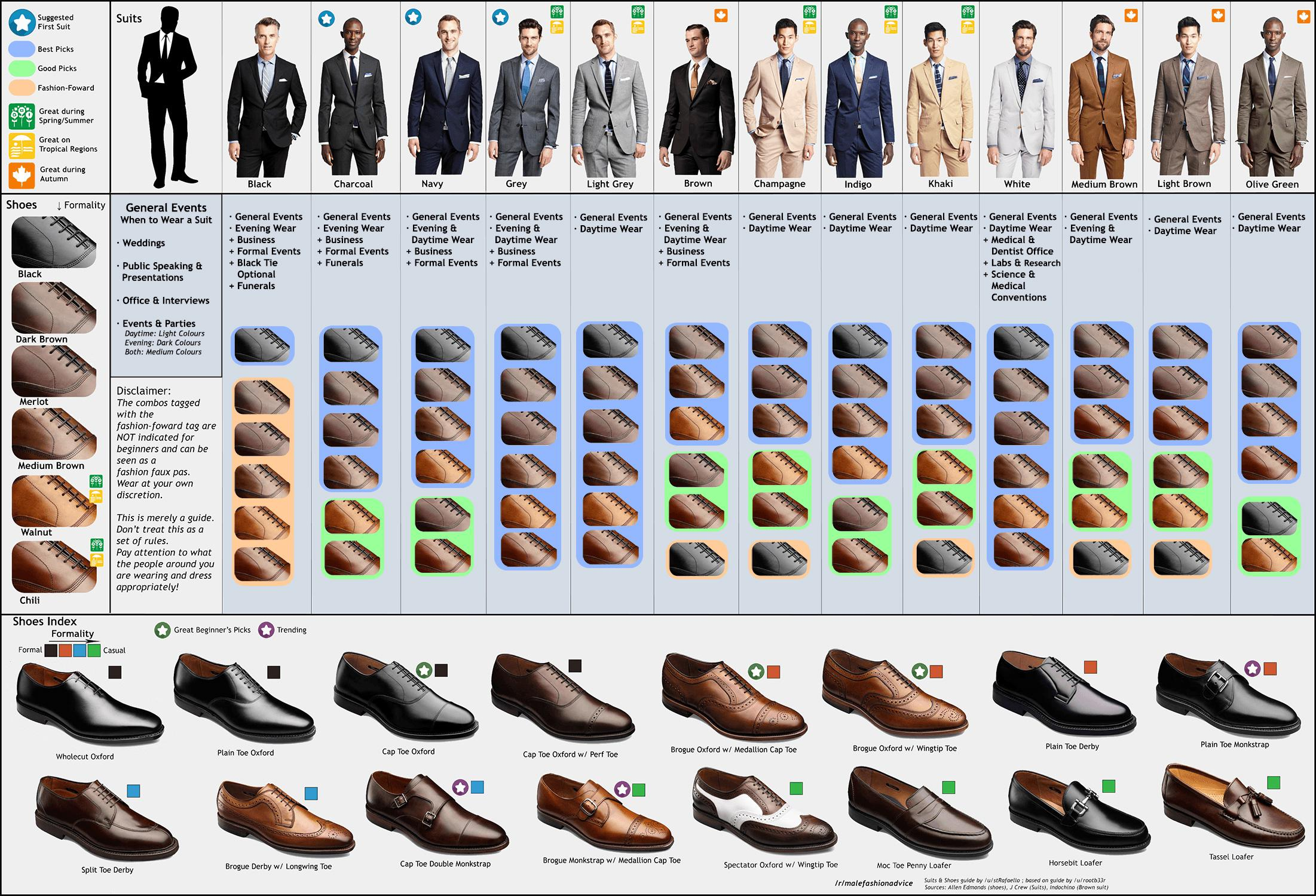 Suits And Shoe Visual Guide By U Strafaello