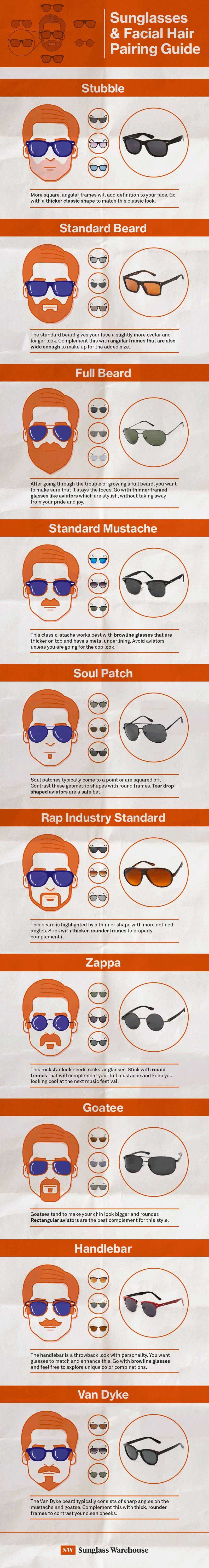 Sunglasses, and Facial Hair Guide