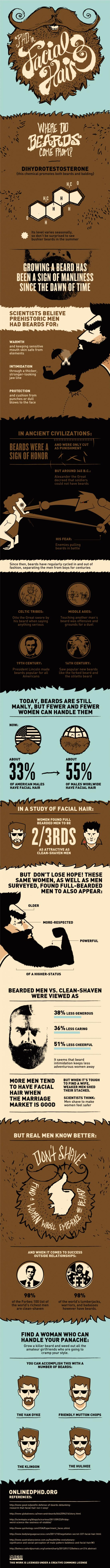 Infographic: Grooming Your Moustache