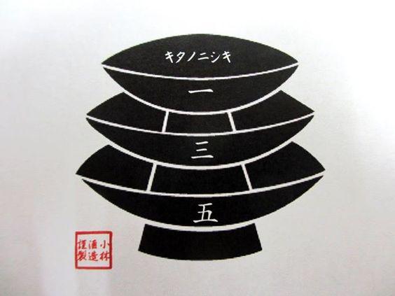 Minimal Japanese Logo Designs