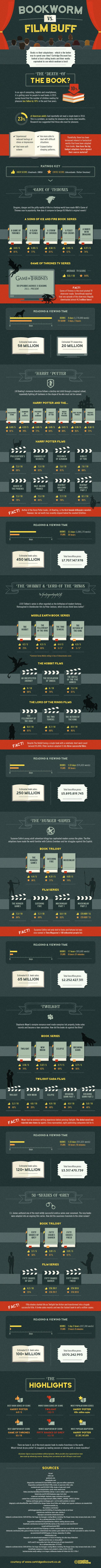 Bookworms vs Movie Buffs